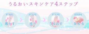 シンプルな4ステップ