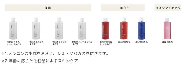 ちふれ化粧水のラインナップ