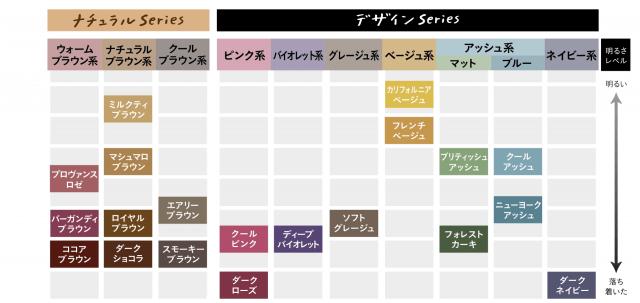 リーゼ 泡カラーの全22色イメージ図