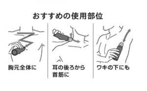 おすすめの使用部位