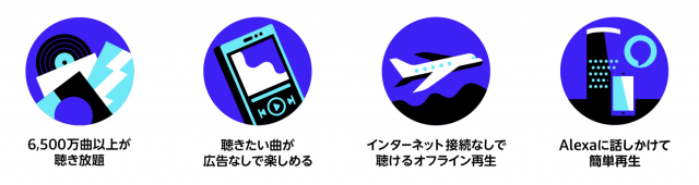 Amazon Music Unlimitedの特徴